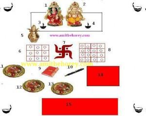 दीपावली पूजन की तैयारी