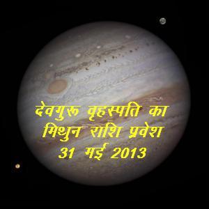 Astrologer Amit Behorey